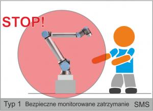 Ilustracja bezpiecznego zatrzymania