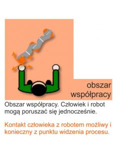 koboty-współpraca5a